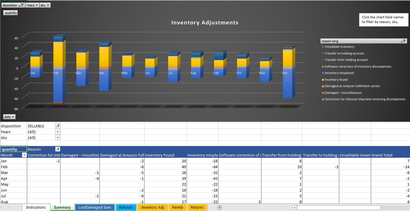 amazon fba refund lost inventory reimbursement checker - Inventory Checker