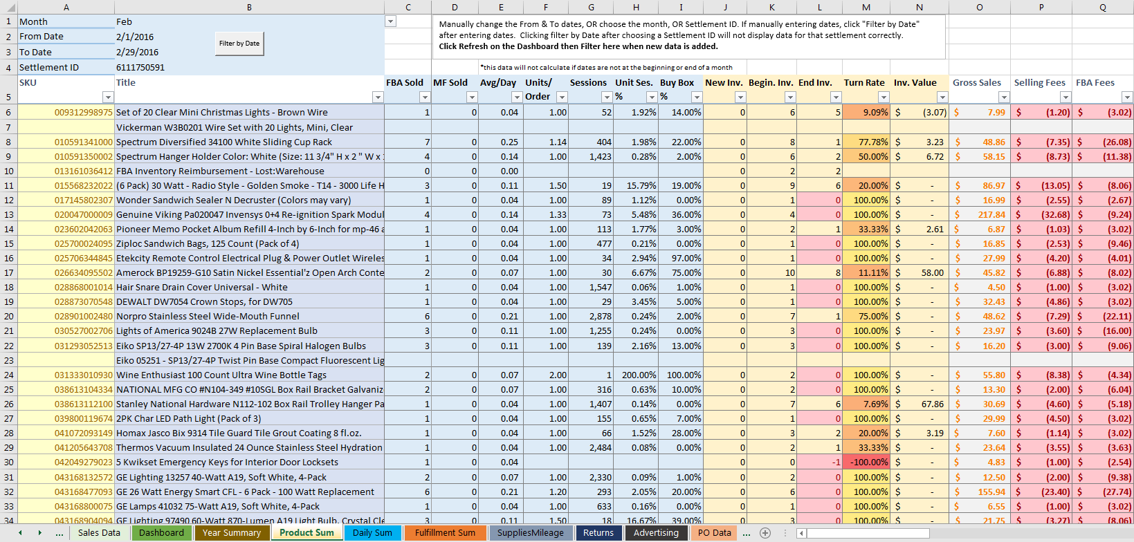 The Ultimate Amazon Fba Sales Spreadsheet V2